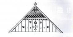 Kozmikus-vallásos oltalomjelek a palóc lakóházakon